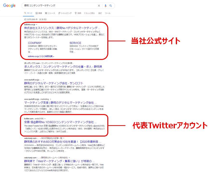 「静岡 コンテンツマーケティング」の検索結果