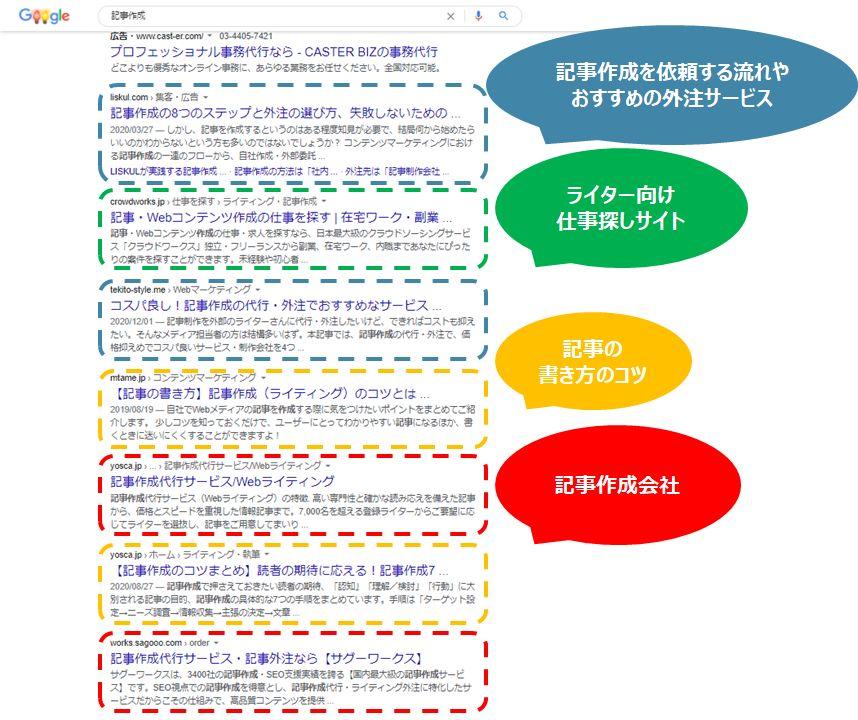 「記事作成」の検索結果