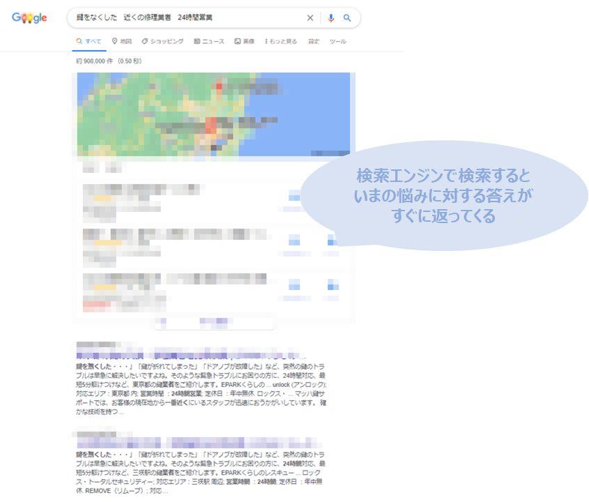 検索エンジンでの検索体験